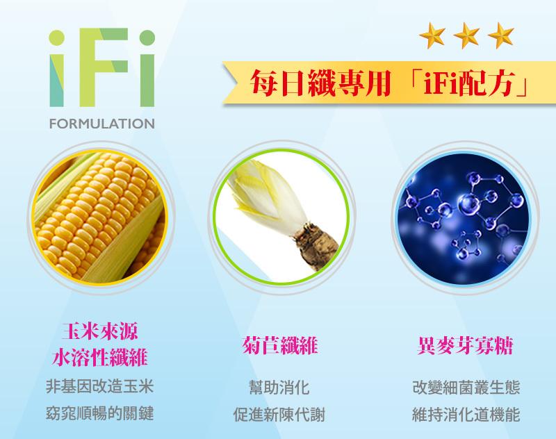 每日纖專屬iFi配方